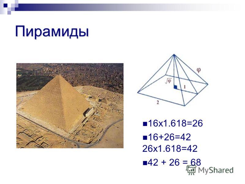 Пирамиды 16x1.618=26 16+26=42 26x1.618=42 42 + 26 = 68