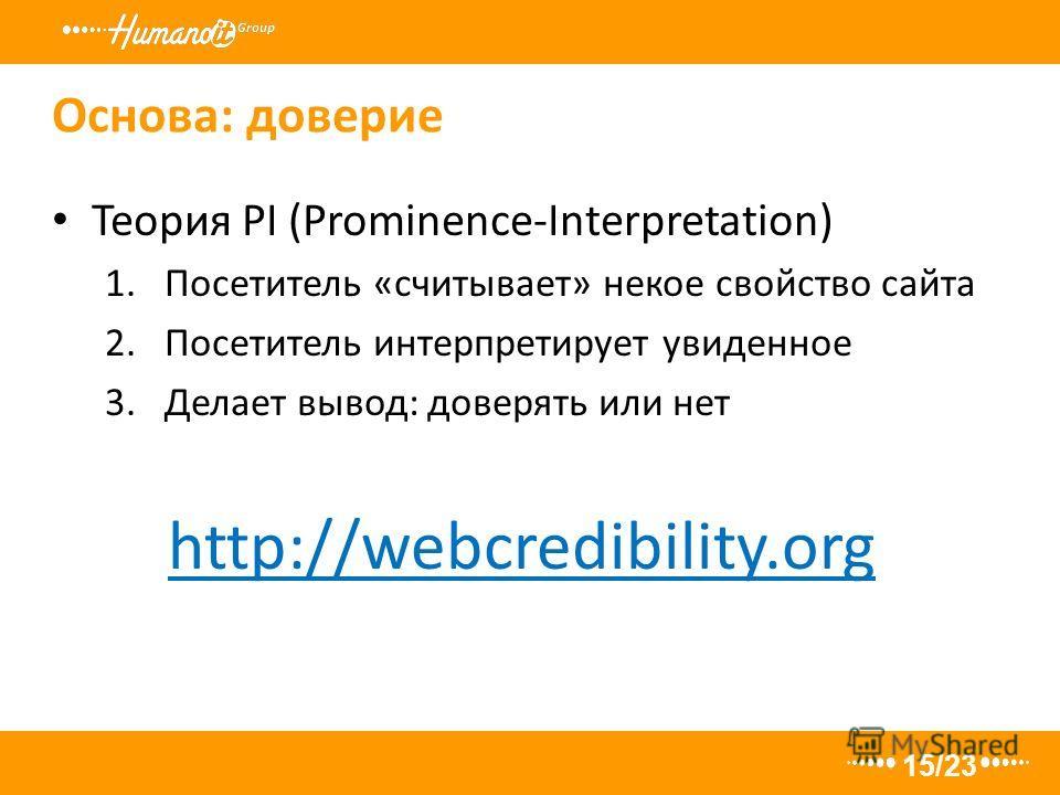 Основа: доверие 15/23 Теория PI (Prominence-Interpretation) 1. Посетитель «считывает» некое свойство сайта 2. Посетитель интерпретирует увиденное 3. Делает вывод: доверять или нет http://webcredibility.org