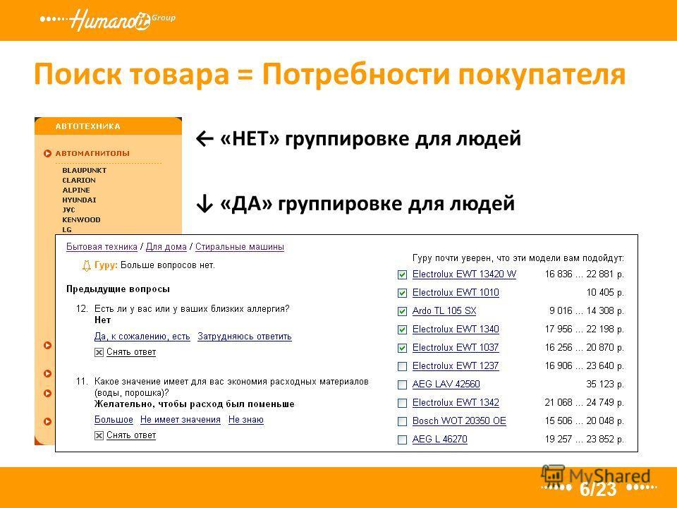 Поиск товара = Потребности покупателя 6/23 «НЕТ» группировке для людей «ДA» группировке для людей