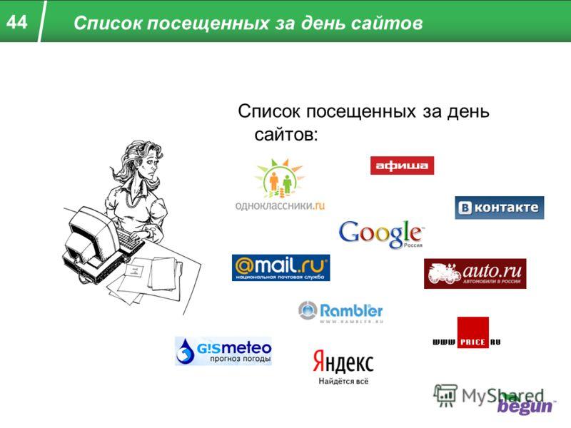 44 Список посещенных за день сайтов Список посещенных за день сайтов: