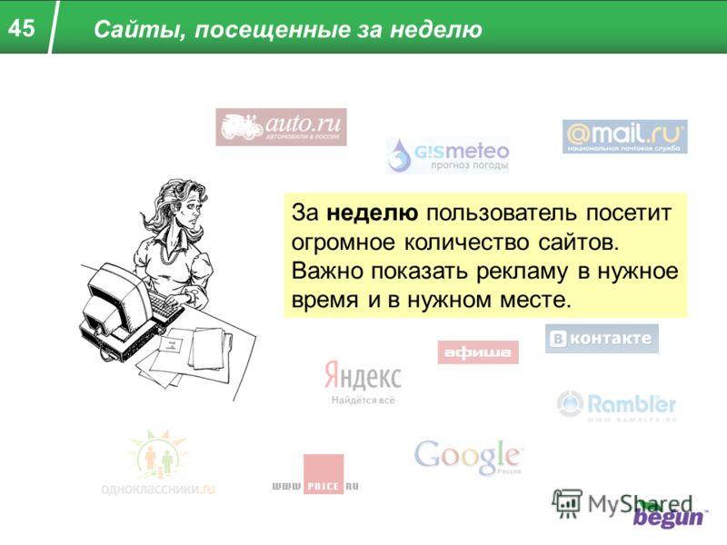 45 Сайты, посещенные за неделю За неделю пользователь посетит огромное количество сайтов. Важно показать рекламу в нужное время и в нужном месте.