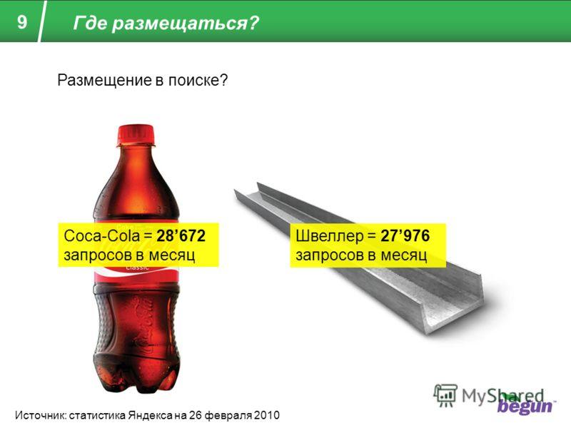 Размещение в поиске? 9 Где размещаться? Coca-Cola = 28672 запросов в месяц Швеллер = 27976 запросов в месяц Источник: статистика Яндекса на 26 февраля 2010