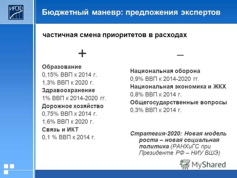20.01.2006 Презентация Бюджетный маневр: предложения экспертов + Образование 0,15% ВВП к 2014 г. 1,3% ВВП к 2020 г. Здравоохранение 1% ВВП к 2014-2020 гг. Дорожное хозяйство 0,75% ВВП к 2014 г. 1,6% ВВП к 2020 г. Связь и ИКТ 0,1 % ВВП к 2014 г. Нацио