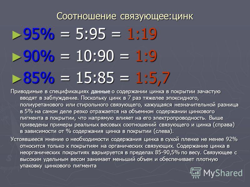 Соотношение связующее:цинк 95% = 5:95 = 1:19 95% = 5:95 = 1:19 90% = 10:90 = 1:9 90% = 10:90 = 1:9 85% = 15:85 = 1:5,7 85% = 15:85 = 1:5,7 Приводимые в спецификациях о содержании цинка в покрытии зачастую вводят в заблуждение. Поскольку цинк в 7 раз