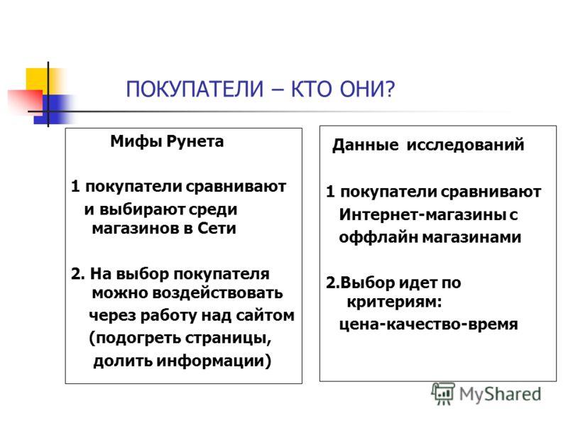 ПОКУПАТЕЛИ – КТО ОНИ? Мифы Рунета 1 покупатели сравнивают и выбирают среди магазинов в Сети 2. На выбор покупателя можно воздействовать через работу над сайтом (подогреть страницы, долить информации) Данные исследований 1 покупатели сравнивают Интерн