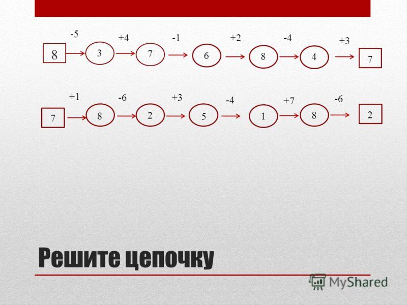 Решите цепочку 8 -5 +4 +2 -4 +3 3 7 6 8 4 7 7 +1 8 -6 2 +3 5 -4 1 +7 8 -6 2