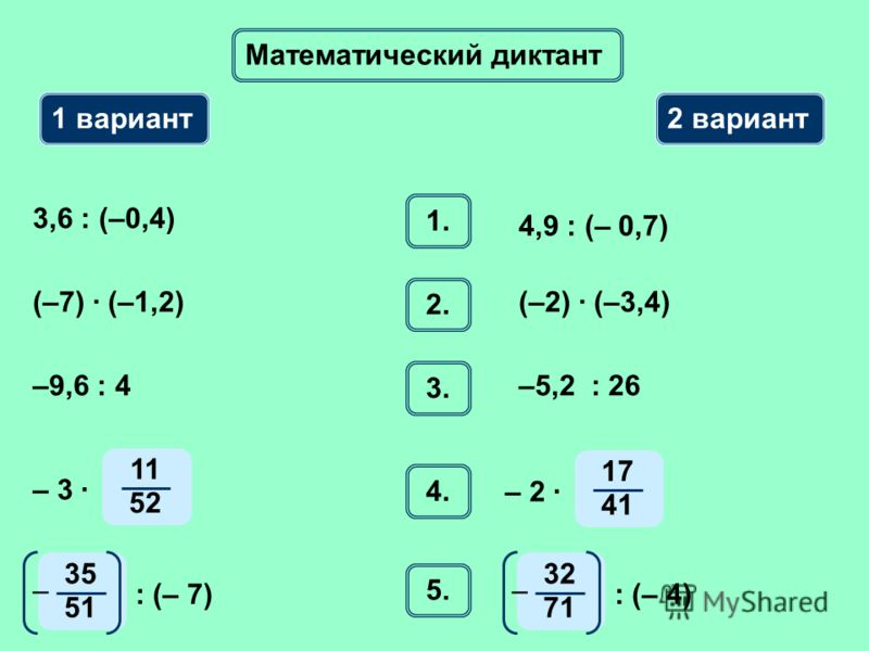 Математический диктант 1 вариант2 вариант 1. 3,6 : (–0,4) 4,9 : (– 0,7) 2. (–7) · (–1,2)(–2) · (–3,4) 3. –9,6 : 4–5,2 : 26 4. 11 52 – 3 ·: (– 7) 35 51 – 17 41 – 2 · 5. : (– 4) 32 71 –