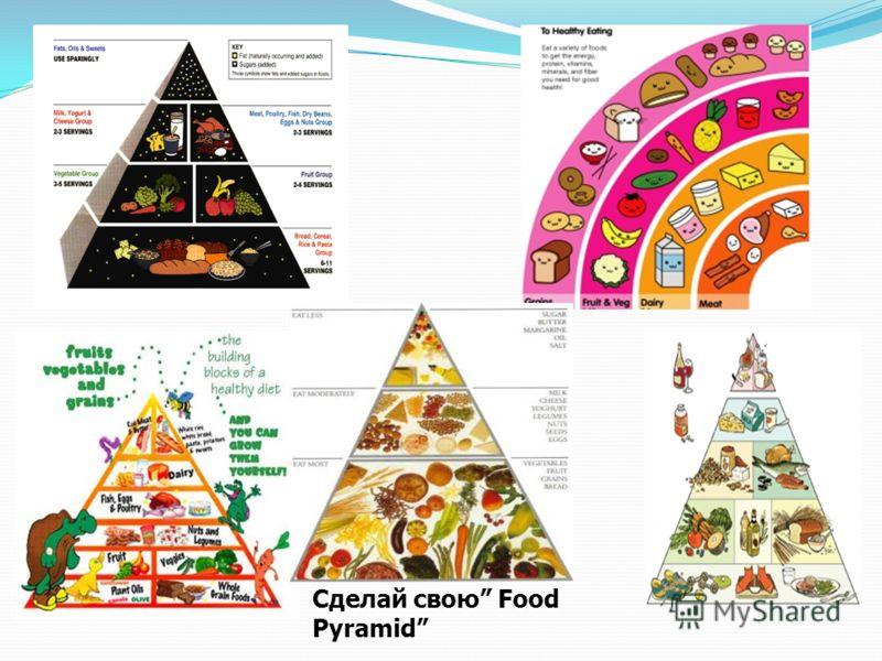 Сделай свою Food Pyramid
