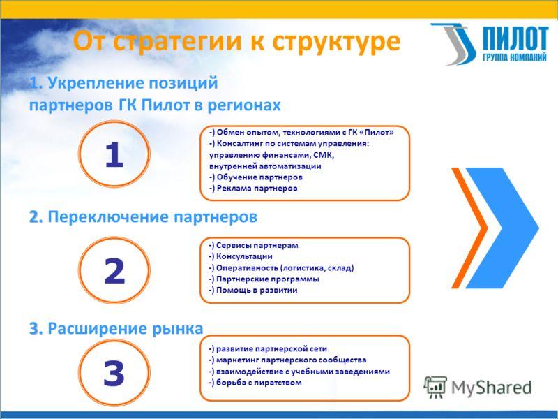 От стратегии к структуре 1. 1. Укрепление позиций партнеров ГК Пилот в регионах 2. 2. Переключение партнеров 3. 3. Расширение рынка -) Обмен опытом, технологиями с ГК «Пилот» -) Консалтинг по системам управления: управлению финансами, СМК, внутренней