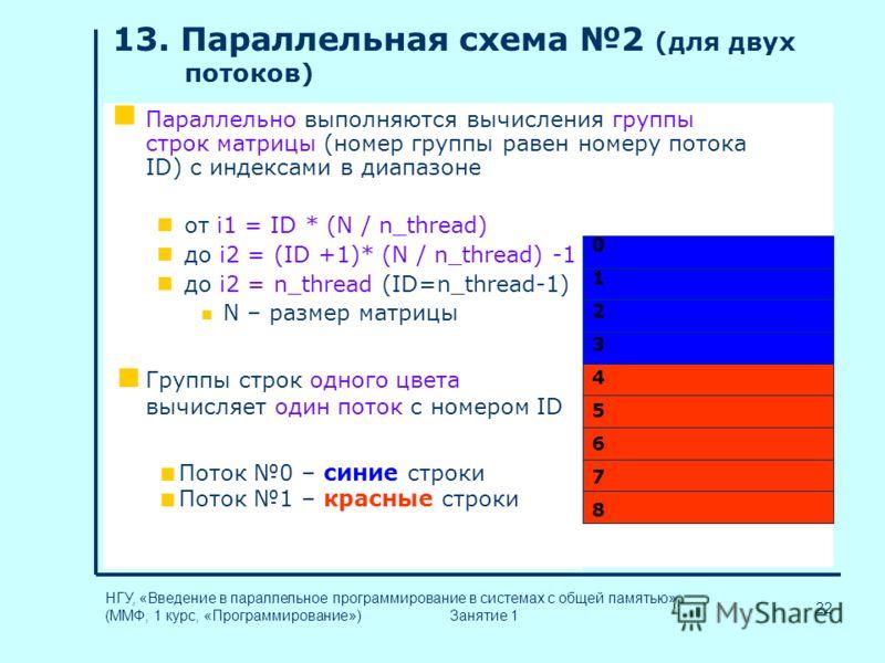 22 НГУ, «Введение в параллельное программирование в системах с общей памятью» (ММФ, 1 курс, «Программирование») Занятие 1 13. Параллельная схема 2 (для двух потоков) Параллельно выполняются вычисления группы строк матрицы (номер группы равен номеру п