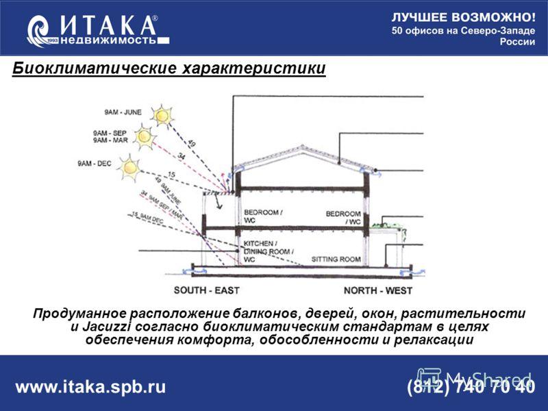 www.itaka.spb.ru (812) 740 70 40 Продуманное расположение балконов, дверей, окон, растительности и Jacuzzi согласно биоклиматическим стандартам в целях обеспечения комфорта, обособленности и релаксации Биоклиматические характеристики