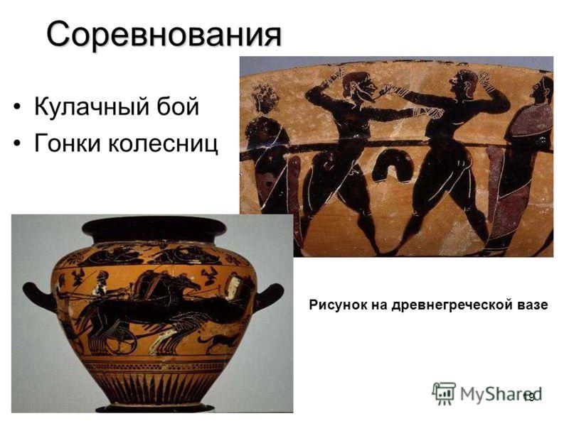 19Соревнования Кулачный бой Гонки колесниц Рисунок на древнегреческой вазе