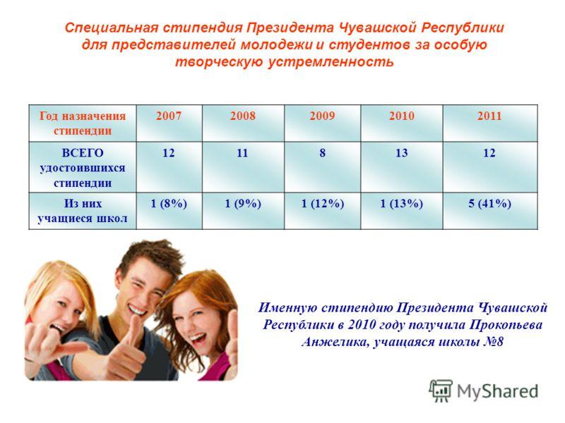 Год назначения стипендии 20072008200920102011 ВСЕГО удостоившихся стипендии 121181312 Из них учащиеся школ 1 (8%)1 (9%)1 (12%)1 (13%)5 (41%) Именную стипендию Президента Чувашской Республики в 2010 году получила Прокопьева Анжелика, учащаяся школы 8