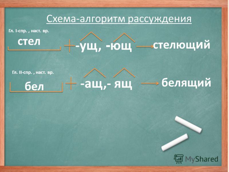 Гл. I-спр., наст. вр. -ущ, - ющ стелющ и й стел Схема-алгоритм рассуждения бел Гл. II-спр., наст. вр. -ащ,- ящ белящий