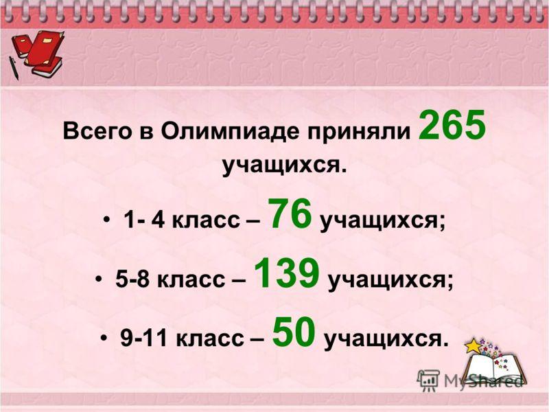 Всего в Олимпиаде приняли 265 учащихся. 1- 4 класс – 76 учащихся; 5-8 класс – 139 учащихся; 9-11 класс – 50 учащихся.