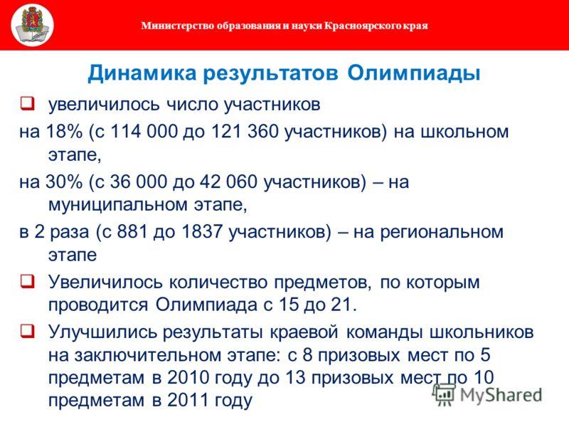 Министерство образования и науки Красноярского края Динамика результатов Олимпиады увеличилось число участников на 18% (с 114 000 до 121 360 участников) на школьном этапе, на 30% (с 36 000 до 42 060 участников) – на муниципальном этапе, в 2 раза (с 8