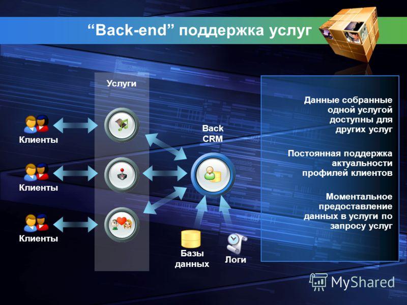 Данные собранные одной услугой доступны для других услуг Постоянная поддержка актуальности профилей клиентов Моментальное предоставление данных в услуги по запросу услуг Back-end поддержка услуг Базы данных Логи Клиенты Услуги Back CRM