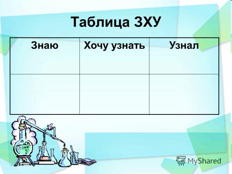 Таблица ЗХУ ЗнаюХочу узнатьУзнал