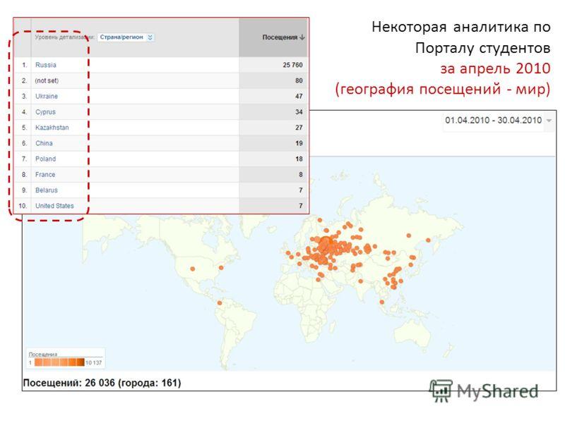 Некоторая аналитика по Порталу студентов за апрель 2010 (география посещений - мир)