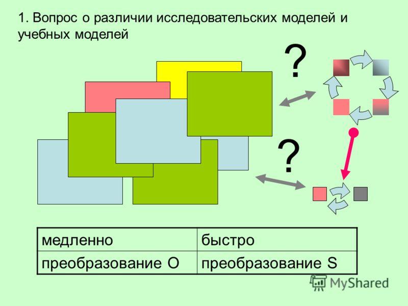 ? ? 1. Вопрос о различии исследовательских моделей и учебных моделей медленнобыстро преобразование Опреобразование S