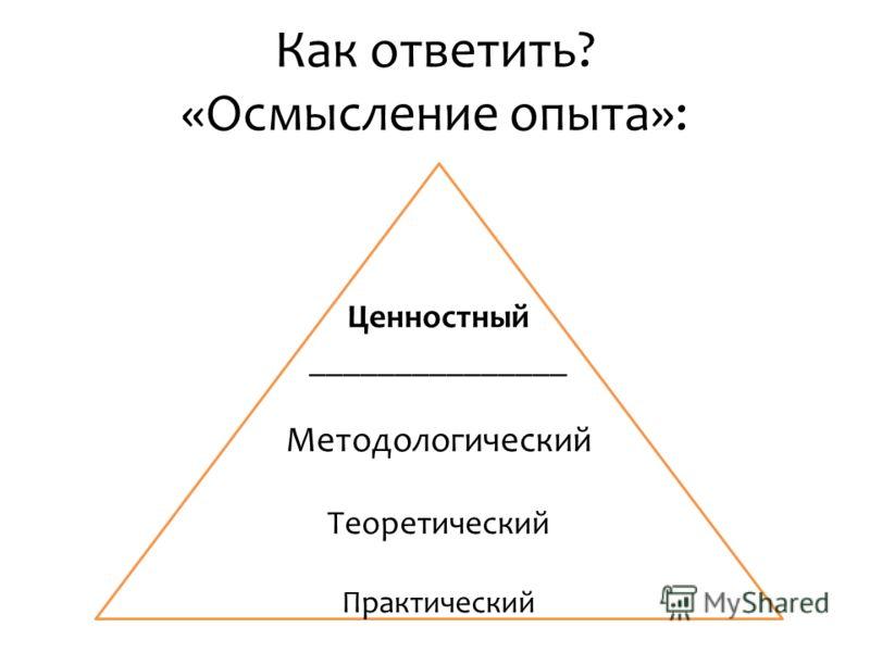 Как ответить? «Осмысление опыта»: Ценностный _______________ Методологический Теоретический Практический