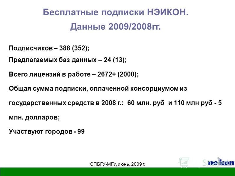 СПБГУ-МГУ, июнь, 2009 г. Подписчиков – 388 (352); Предлагаемых баз данных – 24 (13); Всего лицензий в работе – 2672+ (2000); Общая сумма подписки, оплаченной консорциумом из государственных средств в 2008 г.: 60 млн. руб и 110 млн руб - 5 млн. доллар