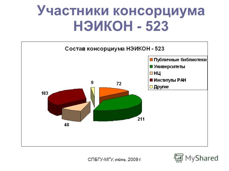 СПБГУ-МГУ, июнь, 2009 г. Участники консорциума НЭИКОН - 523