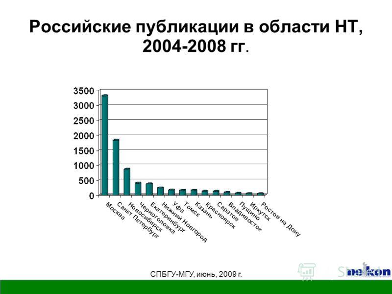 СПБГУ-МГУ, июнь, 2009 г. Российские публикации в области НТ, 2004-2008 гг.