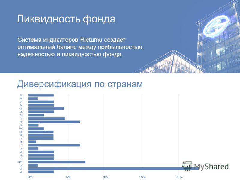 Ликвидность фонда Система индикаторов Rietumu создает оптимальный баланс между прибыльностью, надежностью и ликвидностью фонда. Диверсификация по странам