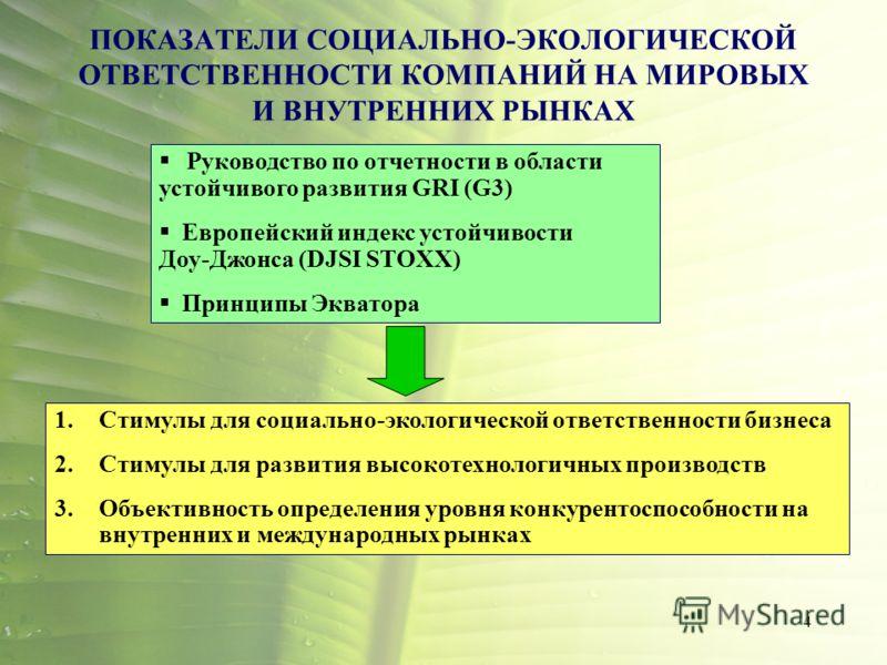 4 ПОКАЗАТЕЛИ СОЦИАЛЬНО-ЭКОЛОГИЧЕСКОЙ ОТВЕТСТВЕННОСТИ КОМПАНИЙ НА МИРОВЫХ И ВНУТРЕННИХ РЫНКАХ Руководство по отчетности в области устойчивого развития GRI (G3) Европейский индекс устойчивости Доу-Джонса (DJSI STOXX) Принципы Экватора 1.Стимулы для соц