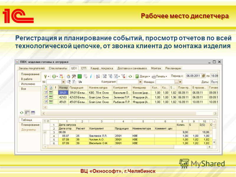 ВЦ «Окнософт», г.Челябинск Рабочее место диспетчера Регистрация и планирование событий, просмотр отчетов по всей технологической цепочке, от звонка клиента до монтажа изделия