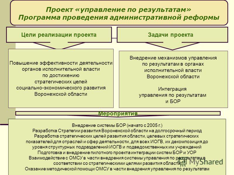 5 областные целевые программы и мероприятия: - «Программа государственных гарантий обеспечения населения области бесплатной медицинской помощи» - «Развитие системы подготовки специалистов с высшим м средним медицинским и фармацевтическим образованием