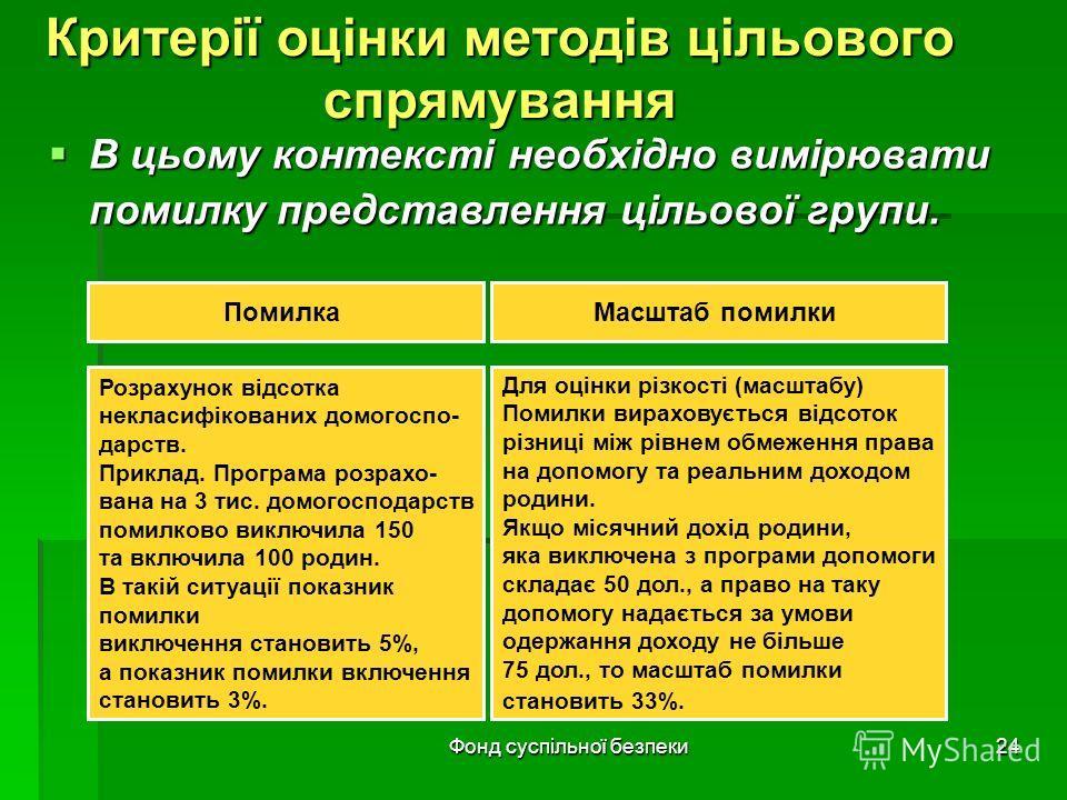 Фонд суспільної безпеки24 Критерії оцінки методів цільового спрямування В цьому контексті необхідно вимірювати помилку представлення цільової групи. В цьому контексті необхідно вимірювати помилку представлення цільової групи. ПомилкаМасштаб помилки Р