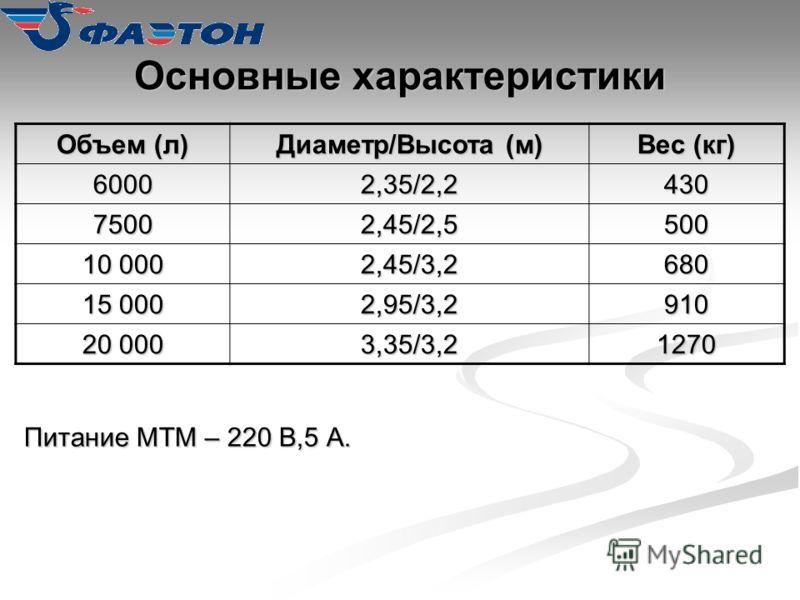 Основные характеристики Питание МТМ – 220 В,5 А. Объем (л) Диаметр/Высота (м) Вес (кг) 60002,35/2,2430 75002,45/2,5500 10 000 2,45/3,2680 15 000 2,95/3,2910 20 000 3,35/3,21270