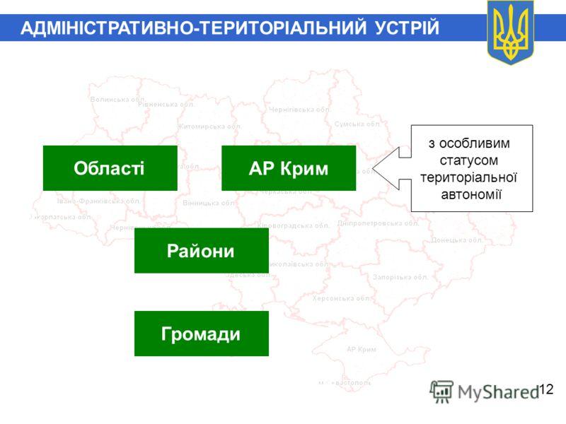 АДМІНІСТРАТИВНО-ТЕРИТОРІАЛЬНИЙ УСТРІЙ 1212 Громади Райони Області АР Крим з особливим статусом територіальної автономії