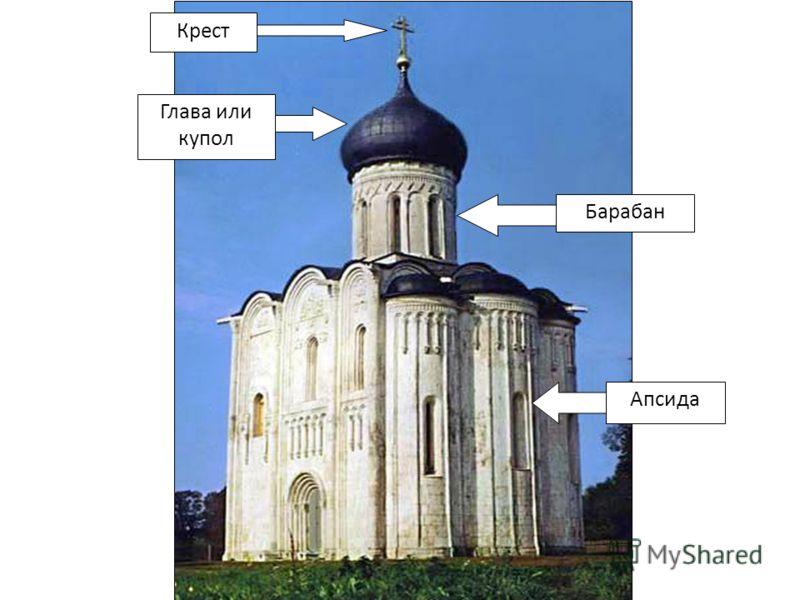 АпсидаГлава или купол КрестБарабан