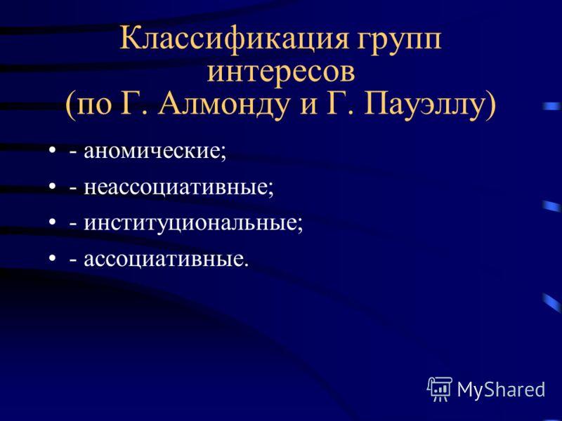 Классификация групп интересов (по Г. Алмонду и Г. Пауэллу) - аномические; - неассоциативные; - институциональные; - ассоциативные.