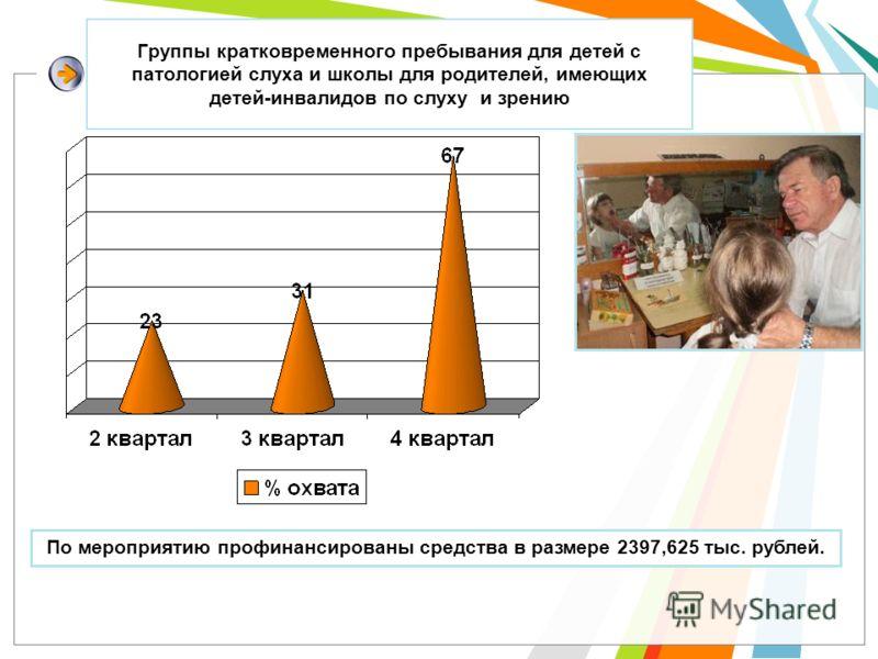 Группы кратковременного пребывания для детей с патологией слуха и школы для родителей, имеющих детей-инвалидов по слуху и зрению По мероприятию профинансированы средства в размере 2397,625 тыс. рублей.
