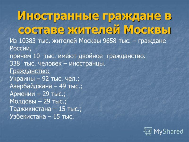 Иностранные граждане в составе жителей Москвы Из 10383 тыс. жителей Москвы 9658 тыс. – граждане России, причем 10 тыс. имеют двойное гражданство. 338 тыс. человек – иностранцы. Гражданство: Украины – 92 тыс. чел.; Азербайджана – 49 тыс.; Армении – 29