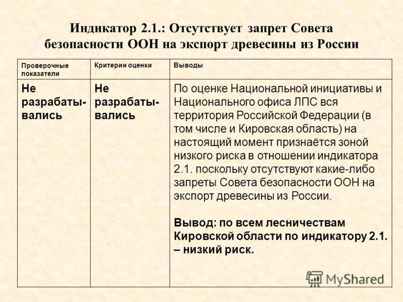 Индикатор 2.1.: Отсутствует запрет Совета безопасности ООН на экспорт древесины из России Проверочные показатели Критерии оценкиВыводы Не разрабаты- вались По оценке Национальной инициативы и Национального офиса ЛПС вся территория Российской Федераци