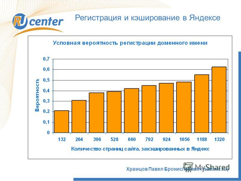 Храмцов Павел Брониславович (stat.nic.ru) Регистрация и кэширование в Яндексе
