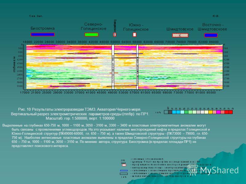 Рис. 10 Результаты электроразведки ТЭМЗ. Акватория Черного моря. Вертикальный разрез электрометрических параметров среды (mnfip) по ПР1. Масштаб: гор. 1:500000, верт. 1:100000 Выделенные на глубинах 650-750 м, 1000 – 1100 м, 3050 - 3100 м, 3300 – 340