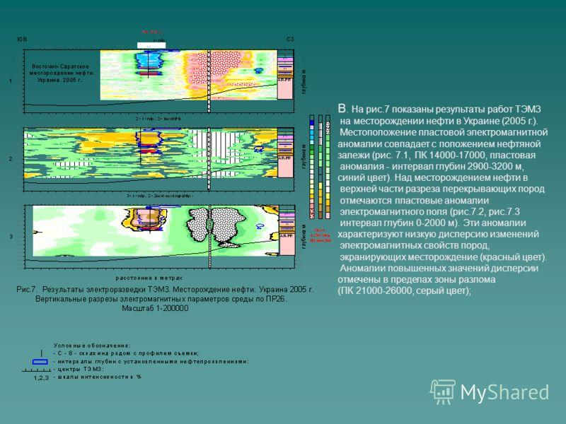 В. На рис.7 показаны результаты работ ТЭМЗ на месторождении нефти в Украине (2005 г.). Местоположение пластовой электромагнитной аномалии совпадает с положением нефтяной залежи (рис. 7.1, ПК 14000-17000, пластовая аномалия - интервал глубин 2900-320