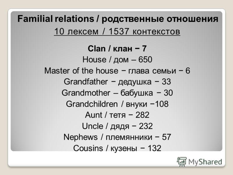 Familial relations / родственные отношения 10 лексем / 1537 контекстов Clan / клан 7 House / дом – 650 Master of the house глава семьи 6 Grandfather дедушка 33 Grandmother – бабушка 30 Grandchildren / внуки 108 Aunt / тетя 282 Uncle / дядя 232 Nephew