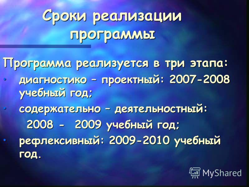 Сроки реализации программы Программа реализуется в три этапа: диагностико – проектный: 2007-2008 учебный год;диагностико – проектный: 2007-2008 учебный год; содержательно – деятельностный:содержательно – деятельностный: 2008 - 2009 учебный год; 2008