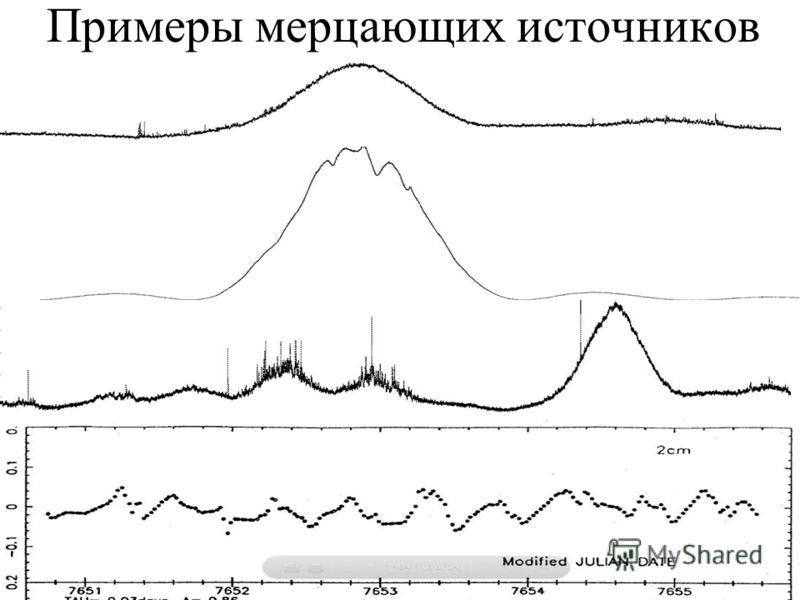 Примеры мерцающих источников Картинка ионосфера, нормальный, IPS, межзвездные мерцания