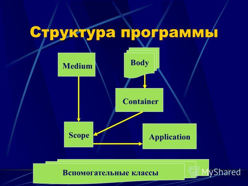 Структура программы Вспомогательные классы Application Body Medium Scope Container