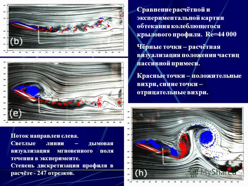 Сравнение расчётной и экспериментальной картин обтекания колеблющегося крылового профиля. Re=44 000 Чёрные точки – расчётная визуализация положения частиц пассивной примеси. Красные точки – положительные вихри, синие точки – отрицательные вихри. Пото