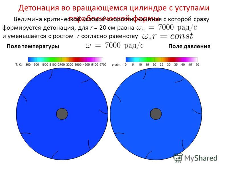 Детонация во вращающемся цилиндре с уступами параболической формы Поле давления Величина критической угловой скорости, начиная с которой сразу формируется детонация, для r = 20 см равна и уменьшается с ростом r согласно равенству Поле температуры