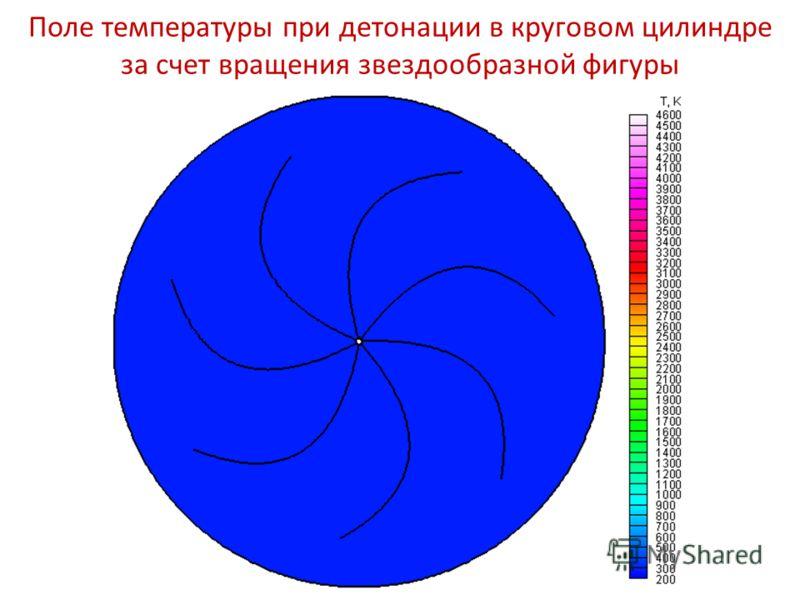 Поле температуры при детонации в круговом цилиндре за счет вращения звездообразной фигуры